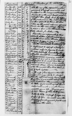 A page from the Culper Ring's codebook, listing the men whom Washington gathered to be agents