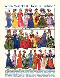 Illustration depicting fashions throughout the 19th century