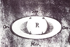 Hooke noted the shadows (a and b) cast by both the globe and the rings on each other in this drawing of Saturn.