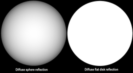 Diffuse reflection on sphere and flat disk