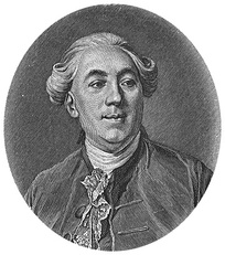 Jacques Necker (1732–1804), French minister of finance