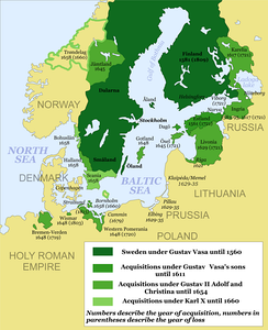The development of Sweden and its empire from 1560 to 1815