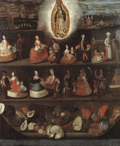 Luis de Mena, Virgin of Guadalupe and castas, showing race mixture and hier archy as well as fruits of the realm.,[81] ca. 1750