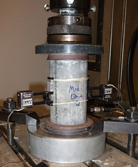 Compression testing of a concrete cylinder
