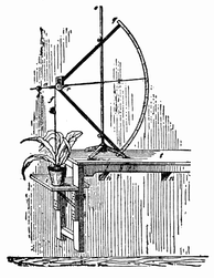 An auxanometer, a device for measuring increase or rate of growth in plants