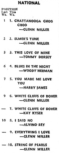 Billboard top 10 chart for January 24, 1942, where Glenn Miller and His Orchestra hold five of the slots.