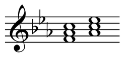 Subdominant and subdominant parallel in C minor (sP): Fm and A♭M chords Play (help·info).