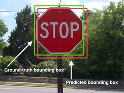 Object detection in a photograph