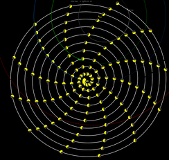 The motion of Kepler relative to Earth, slowly drifting away from Earth in a similar orbit, looking like a spiral over time