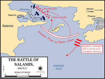Diagram of the approximate events of the Battle of Salamis