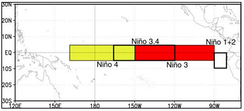 "The various ""Niño regions"" where sea surface temperatures are monitored to determine the current ENSO phase (warm or cold)"