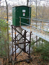 USGS gauging station 03221000 on the Scioto River below O'Shaughnessy Dam near Dublin, Ohio