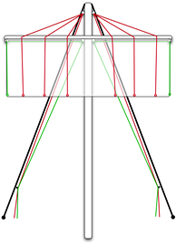 Clewlines (green) and buntlines (red) for a single sail. The sail here is semi-transparent; fainter lines are running behind it.