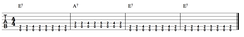 Guitar tablature for a blues shuffle in E major[31]