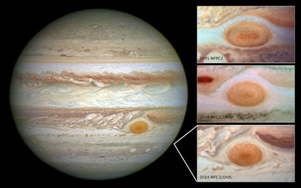 The Great Red Spot is decreasing in size (May 15, 2014).[71]