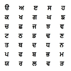 The 35 traditional characters of the Gurmukhi script