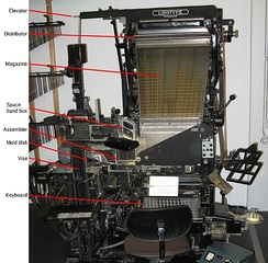 Linotype machine Model 6, built in 1965 (Deutsches Museum), with major components labeled