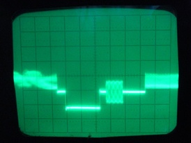 Portion of a PAL video signal. From left to right: end of a video scan line, front porch, horizontal sync pulse, back porch with color burst, and beginning of next line