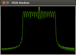 The passband of an FDM channel carrying digital data, modulated by QPSK quadrature phase-shift keying.