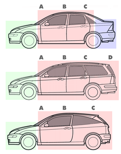 Typical pillar configurations of a sedan/saloon (three box), station wagon/estate (two box), and hatchback (two box) from the same model range.