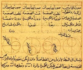 The Tusi-couple is a mathematical device invented by Nasir al-Din al-Tusi in which a small circle rotates inside a larger circle twice the diameter of the smaller circle. Rotations of the circles cause a point on the circumference of the smaller circle to oscillate back and forth in linear motion along a diameter of the larger circle.