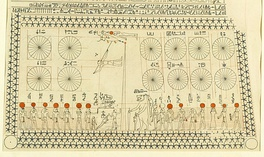 Ancient Egyptian astronomy is evident in monuments like the ceiling of Senemut's tomb from the Eighteenth Dynasty of Egypt.
