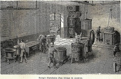 How canned food was made, picture from Albert Seigneurie's Grocery Encyclopedia (1898). Retorts can be seen.
