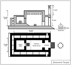 A sketch of Solomon's Temple, based on descriptions in the Scriptures.