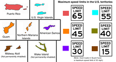 Maximum speed limits in the U.S. territories