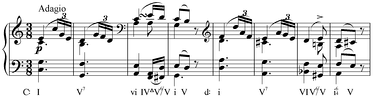 Sequential modulation in Schubert's Piano Sonata in E Major, D. 459, movement III[18] Play (help·info)