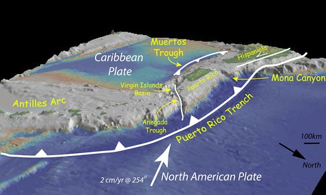 Bathymetry of the northeast corner of the Caribbean Plate showing the major faults and plate boundaries; view looking south-west. The main bathymetric features of this area include: the Lesser Antilles Volcanic Arc; the old inactive volcanic arc of the Greater Antilles (Virgin Islands, Puerto Rico, and Hispaniola); the Muertos Trough; and the Puerto Rico Trench formed at the plate boundary zone between the Caribbean and obliquely subducting North American Plates. Vertical exaggeration is 5:1.