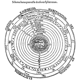 Hypatia is known to have edited at least Book III of Ptolemy's Almagest,[128][129][130] which supported the geocentric model of the universe shown in this diagram.[131][129]
