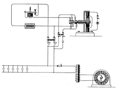 Westinghouse Early AC System 1887 (US patent 373035)