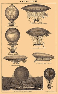 Dirigible airships compared with related aerostats, from a turn-of-the-20th-century encyclopedia