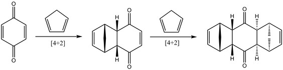 The reaction discovered by Diels and Alder in 1928.