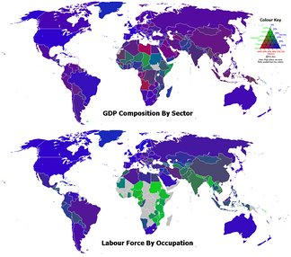 GDP Composition By Sector and Labour Force By Occupation