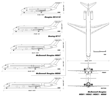 Comparison of DC-9, Boeing 717 and different MD-80 versions