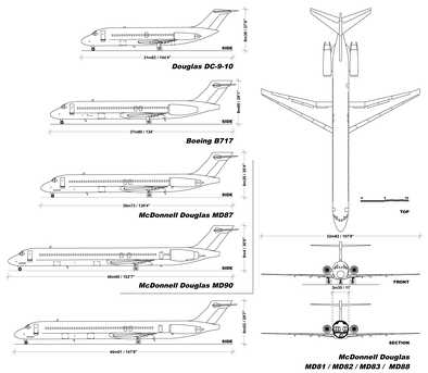 Comparison of McDonnell Douglas DC-9, Boeing 717, and different McDonnell Douglas MD-80 derivatives
