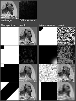 An example showing eight different filters applied to a test image (top left) by multiplying its DCT spectrum (top right) with each filter.