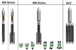 Atlas V family with asymmetric SRBs. The HLV was not developed