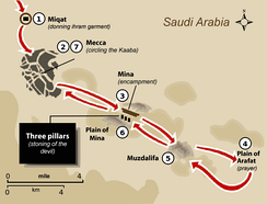 Diagram of the locations and rites of Hajj