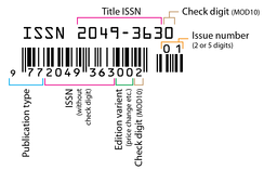 Example of an ISSN encoded in an EAN-13 barcode, with explanation. NOTE: MOD10 in the image should be MOD11.