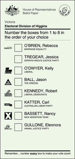 2016 House of Representatives ballot paper used in the Division of Higgins