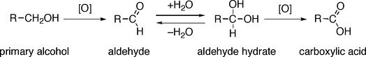 Mechanism of oxidation of primary alcohols to carboxylic acids via aldehydes and aldehyde hydrates
