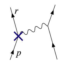 Figure 3. The vertex corresponding to the Z1 counterterm cancels the divergence in Figure 2.