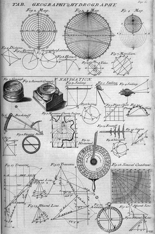 Table of geography, hydrography, and navigation, from the 1728 Cyclopaedia