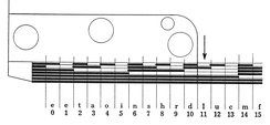 "Diagram of tooth coding of the distributor rail, showing the first few positions of the rail. The coding is basically straight binary. The arrow shows where the matrix from the previous illustration would drop.  Note that there are two positions for ""e""; there are two magazine channels for that letter because of its high frequency"
