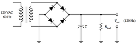 Schematic of basic AC-to-DC power supply, showing (from L-R) transformer, full-wave bridge rectifier, filter capacitor and resistor load