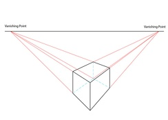 A cube drawing using two-point perspective