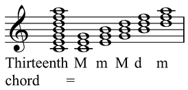 Separate chords within an extended chord (Marquis 1964,[page needed]). Play (help·info)
